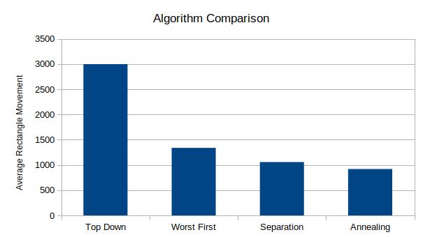 algorithm_comparison_bars2