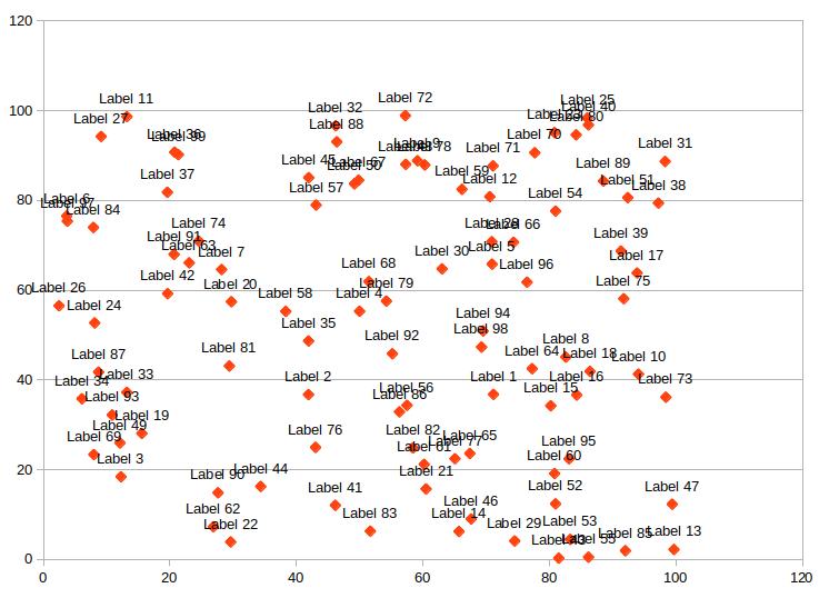 graph_w_overlaps